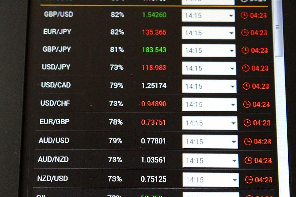 Tabla de cambio de divisas