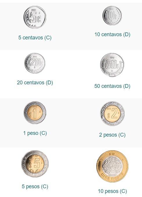 Monedas de pesos mexicanos