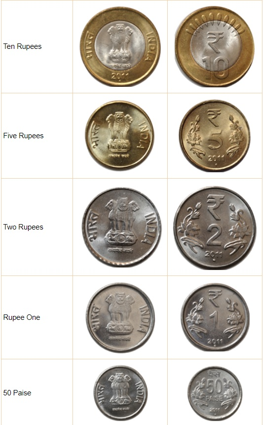 Tiempo de negociación del dólar en la india