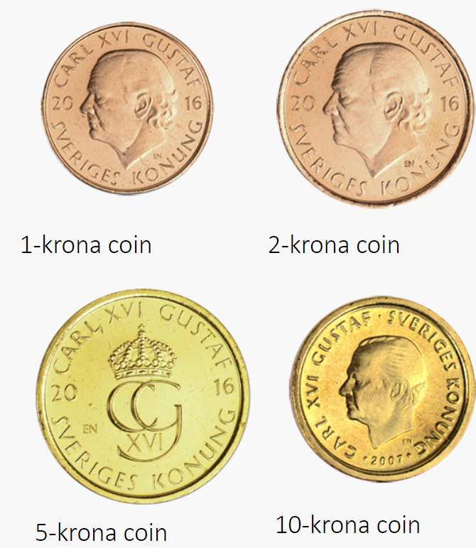 Monedas suecas
