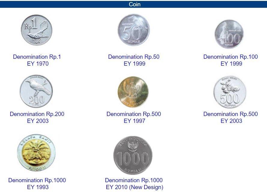 Monedas de rupia indonesia